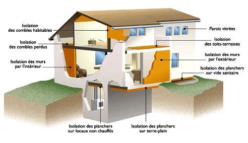 isolation thermique polytherm ravalement facades isolation thermique peinture colmar. Black Bedroom Furniture Sets. Home Design Ideas